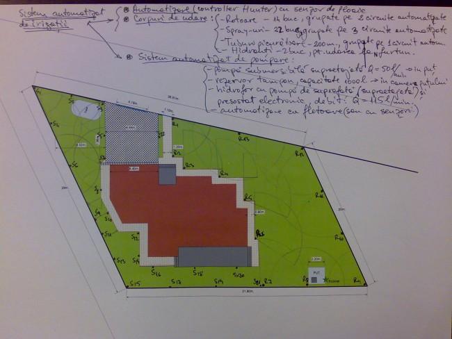 Proiectare gradini, parcuri si spatii verzi, inclusiv irigatii, drenuri si iluminare